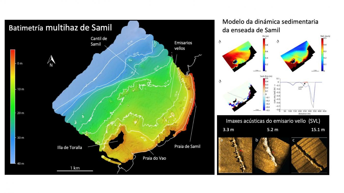 Investigadores do grupo Geoma publican o maior estudo realizado ata a data sobre os fondos da enseada de Samil