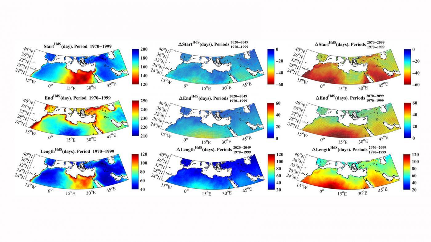 As simulacións abranguen desde 1970 a 2099. Fonte Gómez Gesteira et al. (2021).